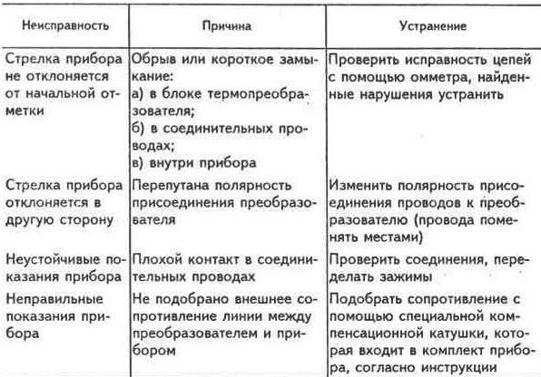 Схема подключения экм