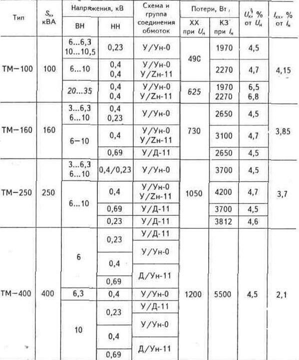 Схемы соединения и группы соединения обмоток трансформаторов