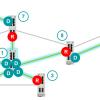 Подробности реализации протоколов RSTP и проприетарного Extended Ring Redundancy