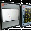 Преимущества применения многофункциональных цифровых электроизмерительных приборов