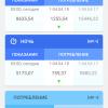 Учет энергоресурсов доступен с мобильных устройств на системе Android