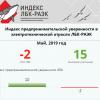 Вышли результаты Индекса ЛБК-РАЭК за май