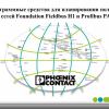 Программные средства для расчета полевых сетей Foundation Fieldbus H1 и Profibus PA