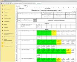 Внедрение системы оперативного управления производством MES в ЦГПП