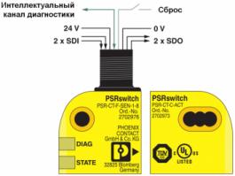 Защитные датчики. Безопасность и непрерывная работа производства