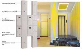 Корпуса металлические УЭРМ LIGHT IEK® — современное решение для приема, распределения и учета электроэнергии