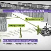 ТЭЦ в Москве