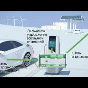EV Charge Control Professional: решение для создания высокопроизводительных зарядных станций