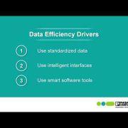 Цифровые данные: эффективное производство шкафов управления | Phoenix Contact Dialog Days