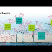 Концепция полностью электрифицированного общества | Phoenix Contact Dialog Days