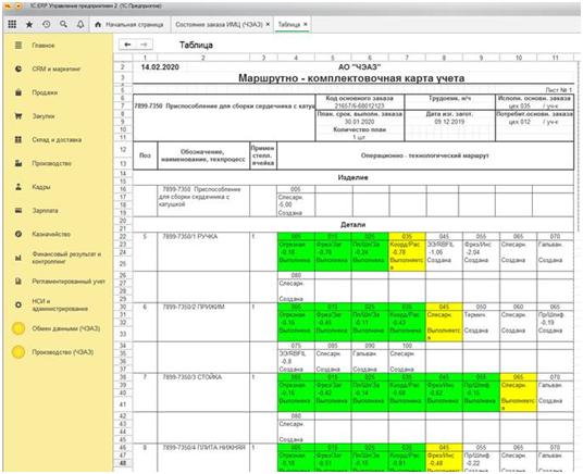 Рис.1 Пример оформления маршрутно-комплектовочной карты учета деталей